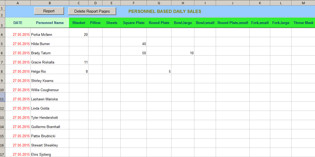 It is a document that indicates overall work performance of a sales person along with number of sales made in the day. Daily Sales Report With Excel Vba Computer Software World