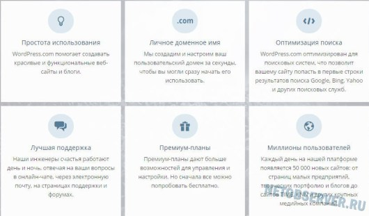 Бонусы блог-платформы WordPress