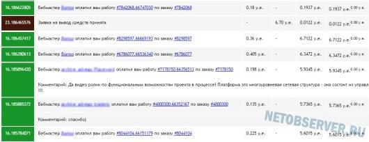 Заработать в Интернете с выводом денег - платежи от Advego.ru