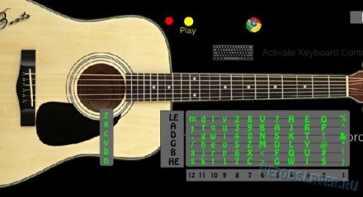 Управление гитарой с клавиатуры