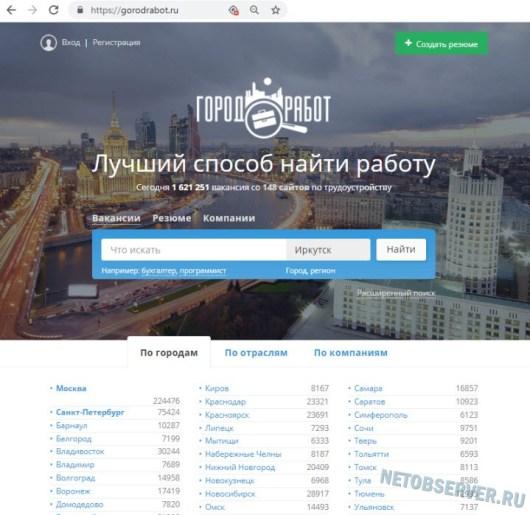 агрегатор Gorodrabot.ru