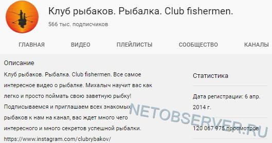 Показатели статистики Youtube-канала Клуб рыбаков