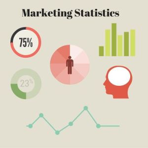 Marketing Statistics and Facts