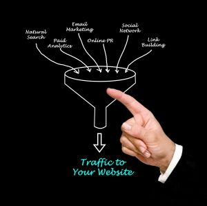 The core traffic sources you should know