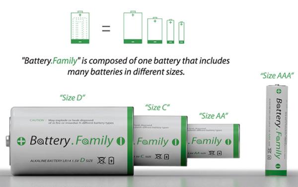 battery_family3