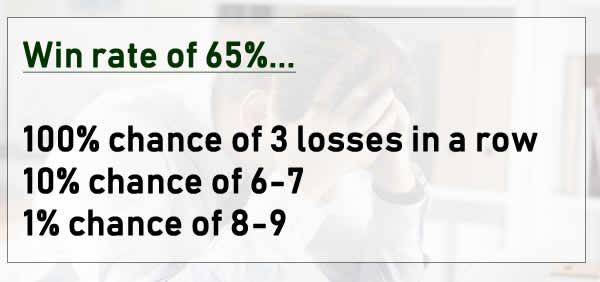losing trades risk