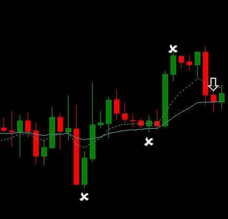 Netpicks Trading Tips