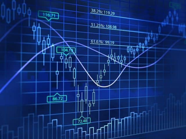 Trading 3/10 oscillator
