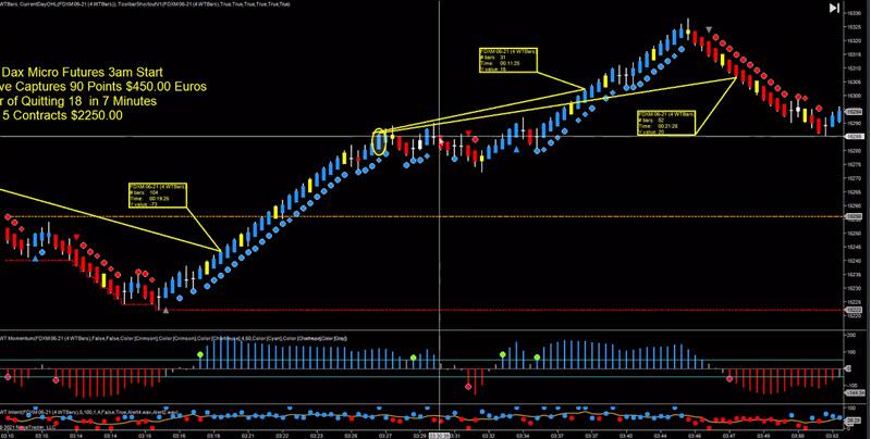 high velocity wave trader