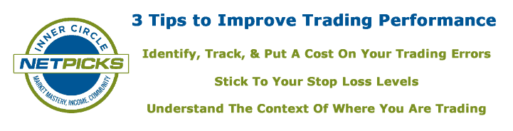 3 steps to improve trading performance