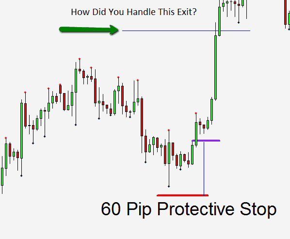 120 pips in Forex