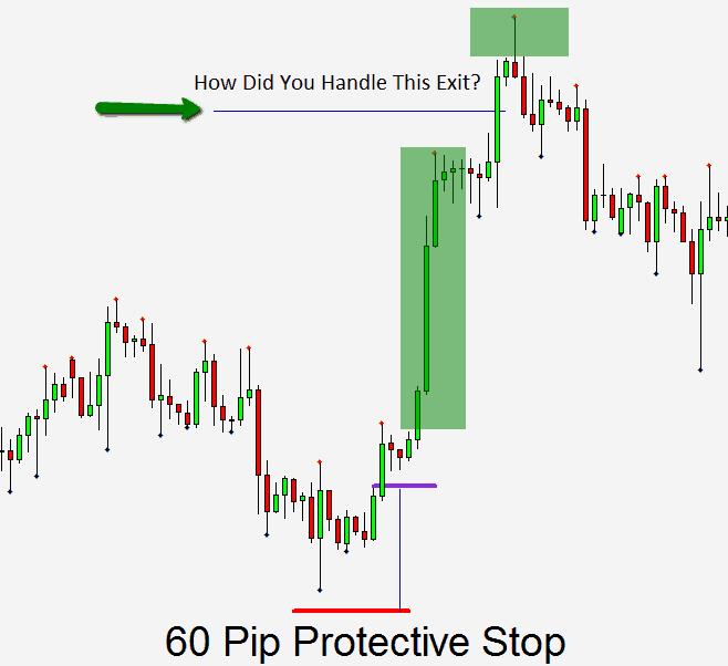 price action trend change