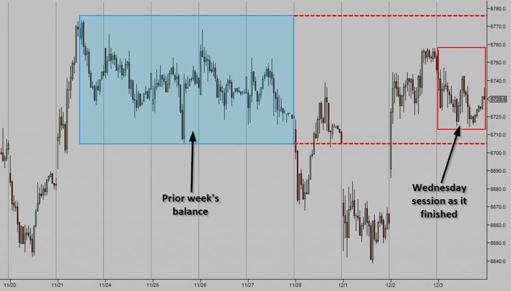 Daily Profit Targets - FTSE session