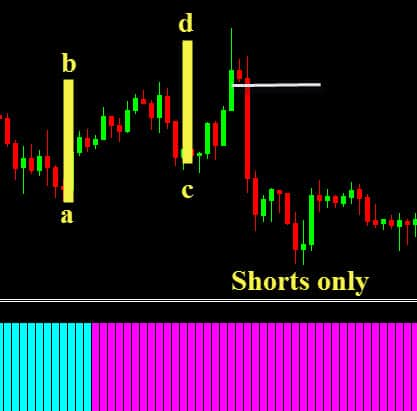 Download dynamic profit detector click here