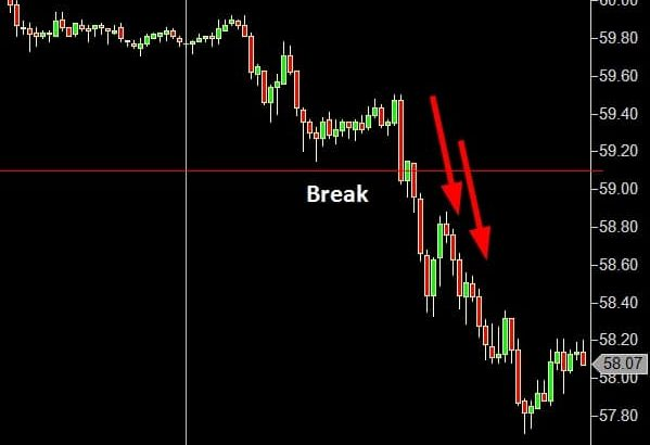 A Better Understanding of Breakouts - Break