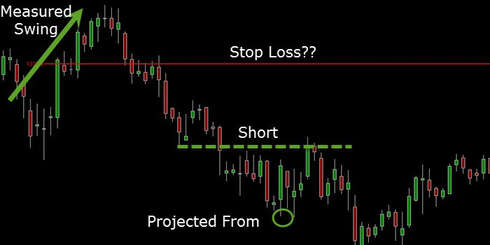 large stop loss