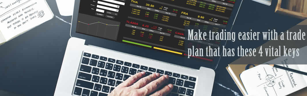 4 keys to following your trade plan
