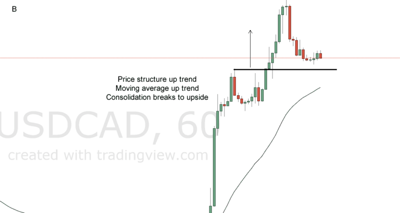 TRIPLE SCREEN TRADING EXAMPLE
