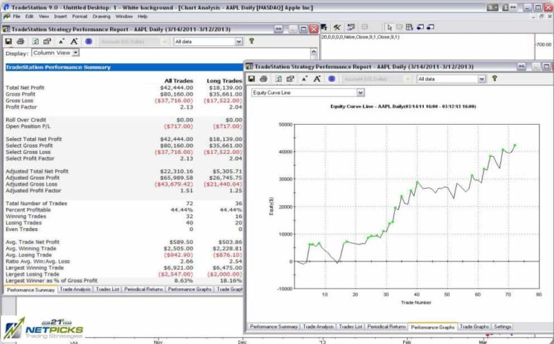 Crunch The Numbers For Your Trading Strategy