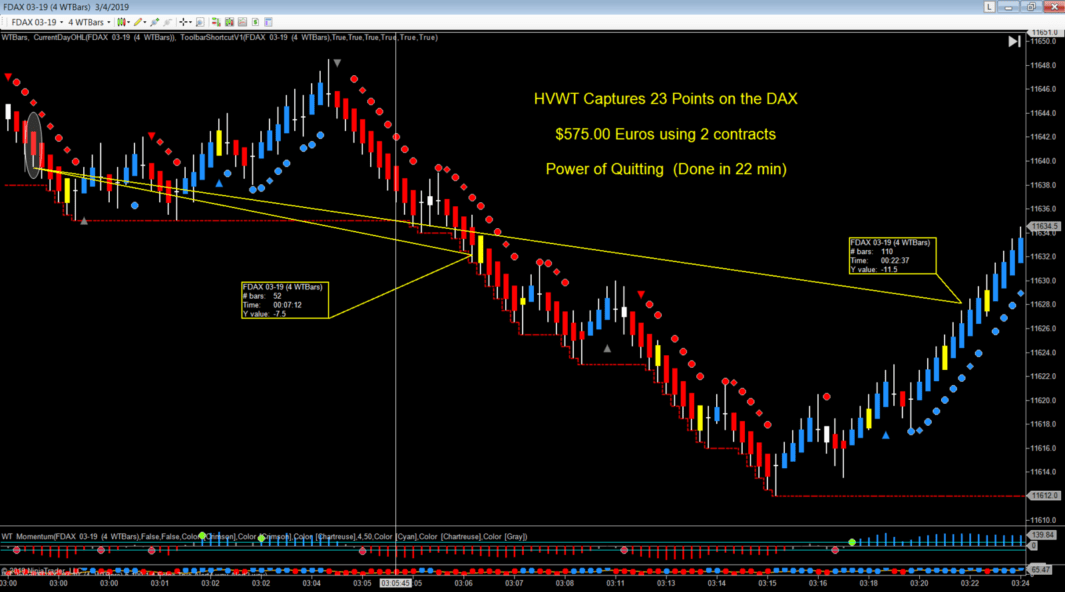 DAY TRADING DAX INDEX FUTURES