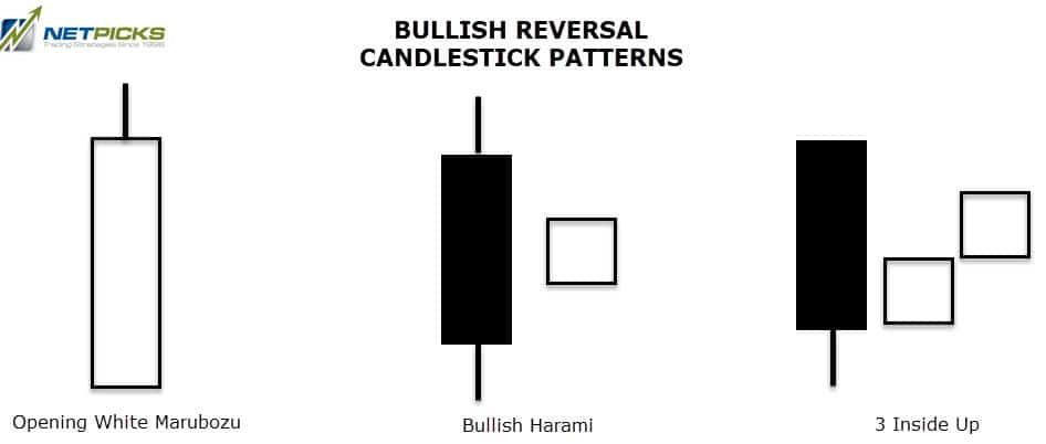 bullish reversal candlesticks