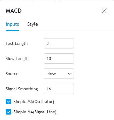 310 oscillator macd