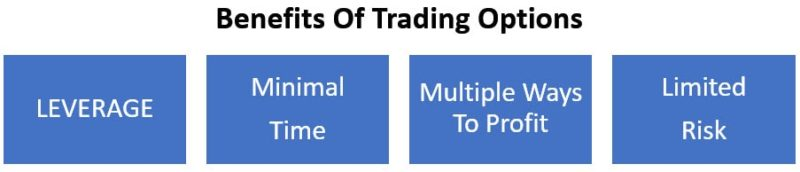 benefits of trading options list