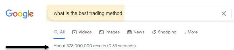 best trading method