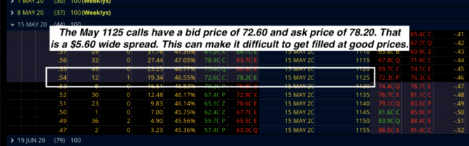 placing option orders in volatile market conditions