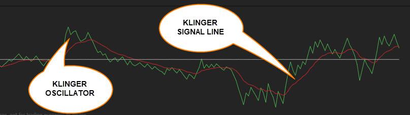 klinger volume oscillator