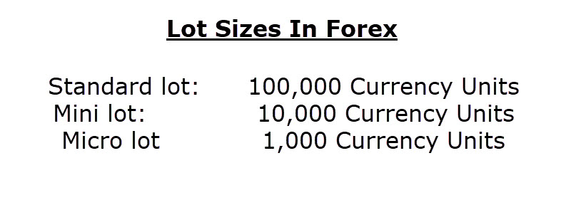 lot size in forex
