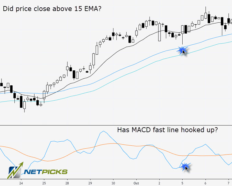 macd trading strategy entry