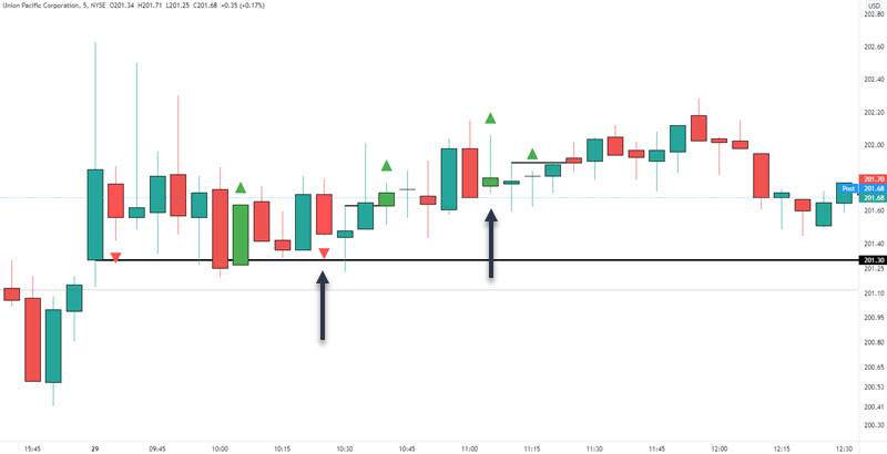 day trading example 2