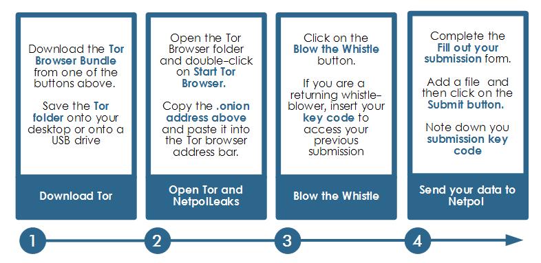 Guide diagram