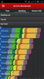 Cink_Peax2_AnTuTu_Ranking_1