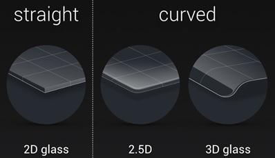 Gorilla Glass 2D vs 2.5D vs 3D