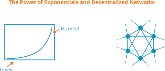 The Power of Exponentials and Decentralized Networks