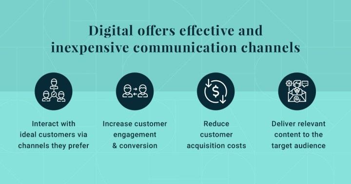 Why Small Businesses Need to Embrace Digital Transformation (3)