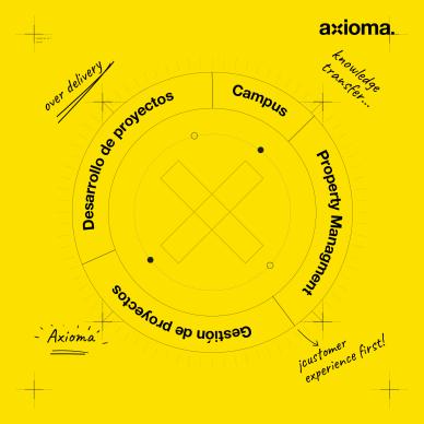 axioma-9 - copia
