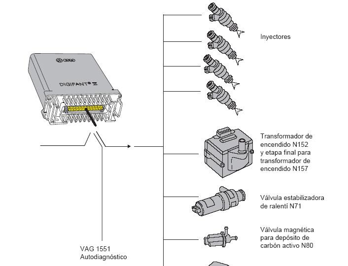 Manual de Fuel Injection