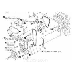 Mantenimiento de un Honda Civic