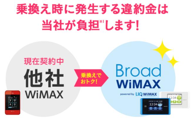 Broad WiMAX 解約金