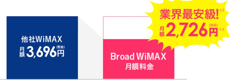 WiMAX 乗り換えキャンペーン