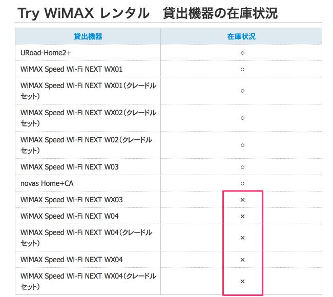 TryWiMAX 在庫