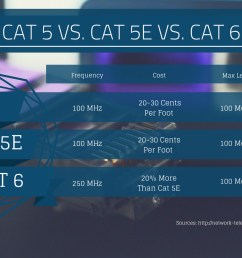 5e vs cat 5 wiring wiring diagrams global 5e vs cat 5 wiring [ 1920 x 1080 Pixel ]