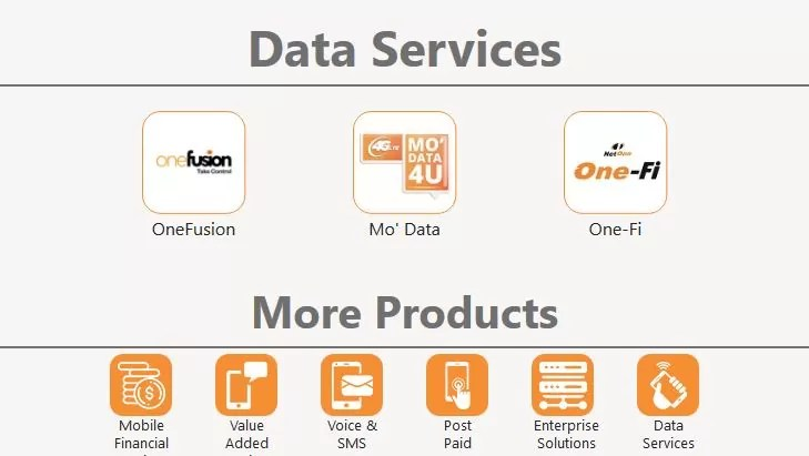 NetOne Internet Settings for Android Phones - Network Bees