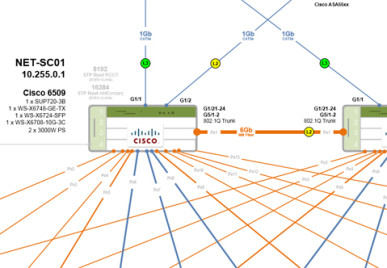 infrastructure visio diagram leviton slide dimmer wiring network store | networkdiagram101.com