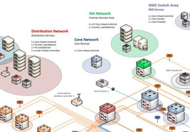 Network Diagram Store Networkdiagram101 Com