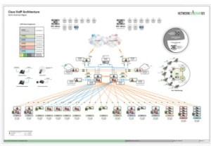 Network Diagram Store | workdiagram101