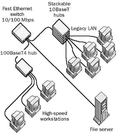 Wiring Diagram PDF: 10baset Wiring Diagram